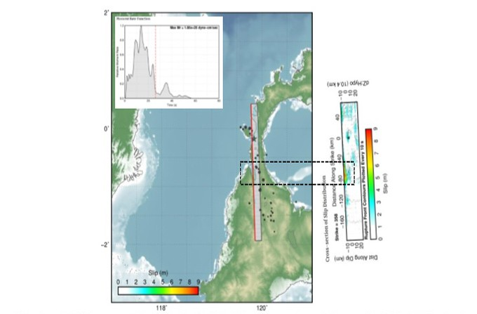Bidang patahan (finite fault) akibat gempabumi Donggala-Palu 28 September 2018 (sumber USGS 2018). Slip maksimum 8 – 9 m terjadi di wilayah Teluk Palu (area garis putus-putus). Sumber: BMKG