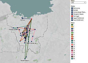 Peta kronologis dan perkembangan kasus Covid-19 di Jakarta (https://corona.jakarta.go.id/peta)