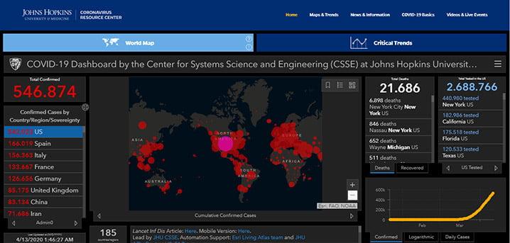 https://coronavirus.jhu.edu/map.html