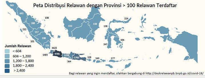 DESK RELAWAN COVID-19