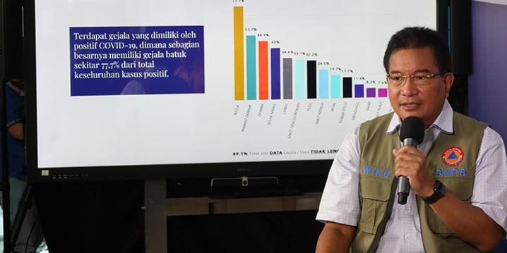 Prof Wiku Bakti Bawono Adisasmito. FOTO: BNPB
