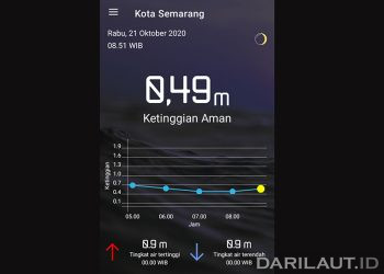 Tampilan kalender rob yang diunduh melalui aplikasi Play Store: Kalender Rob. DARILAUT.ID