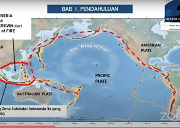 The Ring of Fire. LIPI.GO.ID